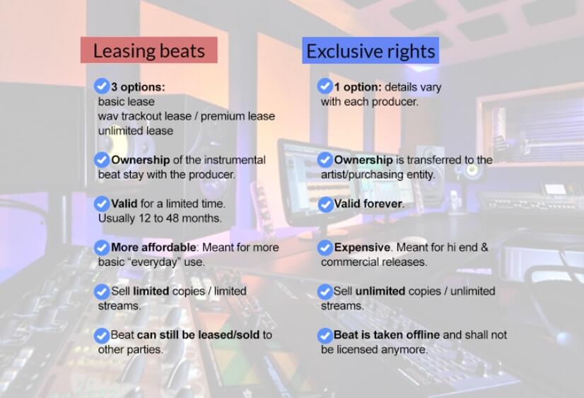 lease beats - exclusive beats